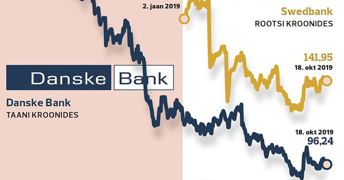 Dansket ja Swedbanki ootavad miljarditrahvid